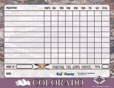 Chart for Kids: Rockies