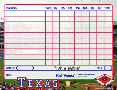 Behavior Chart: Texas Rangers