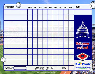Chart for Kids: Washington Nationals
