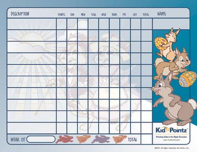 Bunnies Behavior Chart for Kids