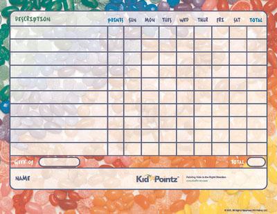 Behavior Charts:  Candy Theme