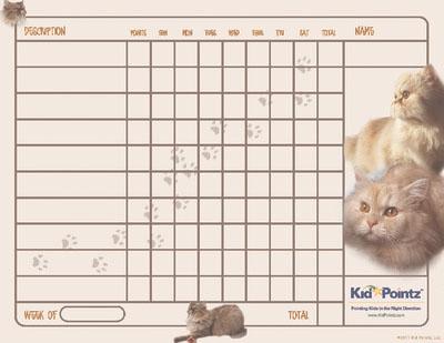 Cat charts peopledavidjoel cat charts spiritdancerdesigns Images