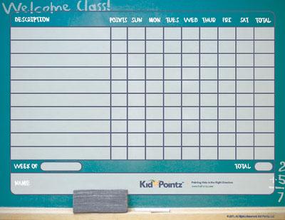 Behavior Charts School