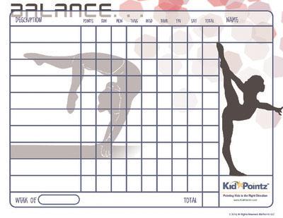 Gymnastics Behavior Chart for Kids