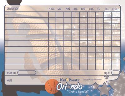 Behavior Chart: Orlando Magic