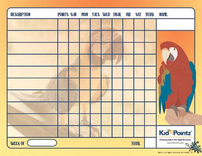 Behavior Chart: Parrots Theme