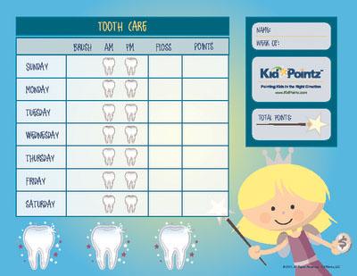Dental Hygiene Chart