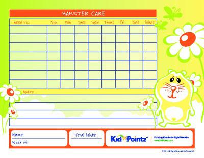 Pet Care: Hamster