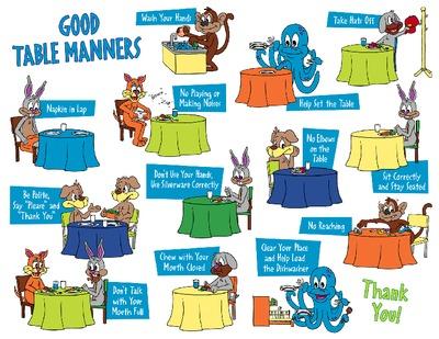 Behavior Charts - Reward System for Kids - Parenting   Kid ...