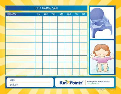 Potty Training Toddler Girls