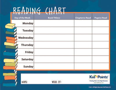 It is a photo of Reading Chart Printable in grade