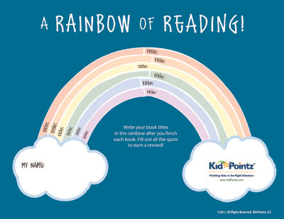 graphic relating to Printable Reading Charts named Reading through Charts for Little ones Child Pointz